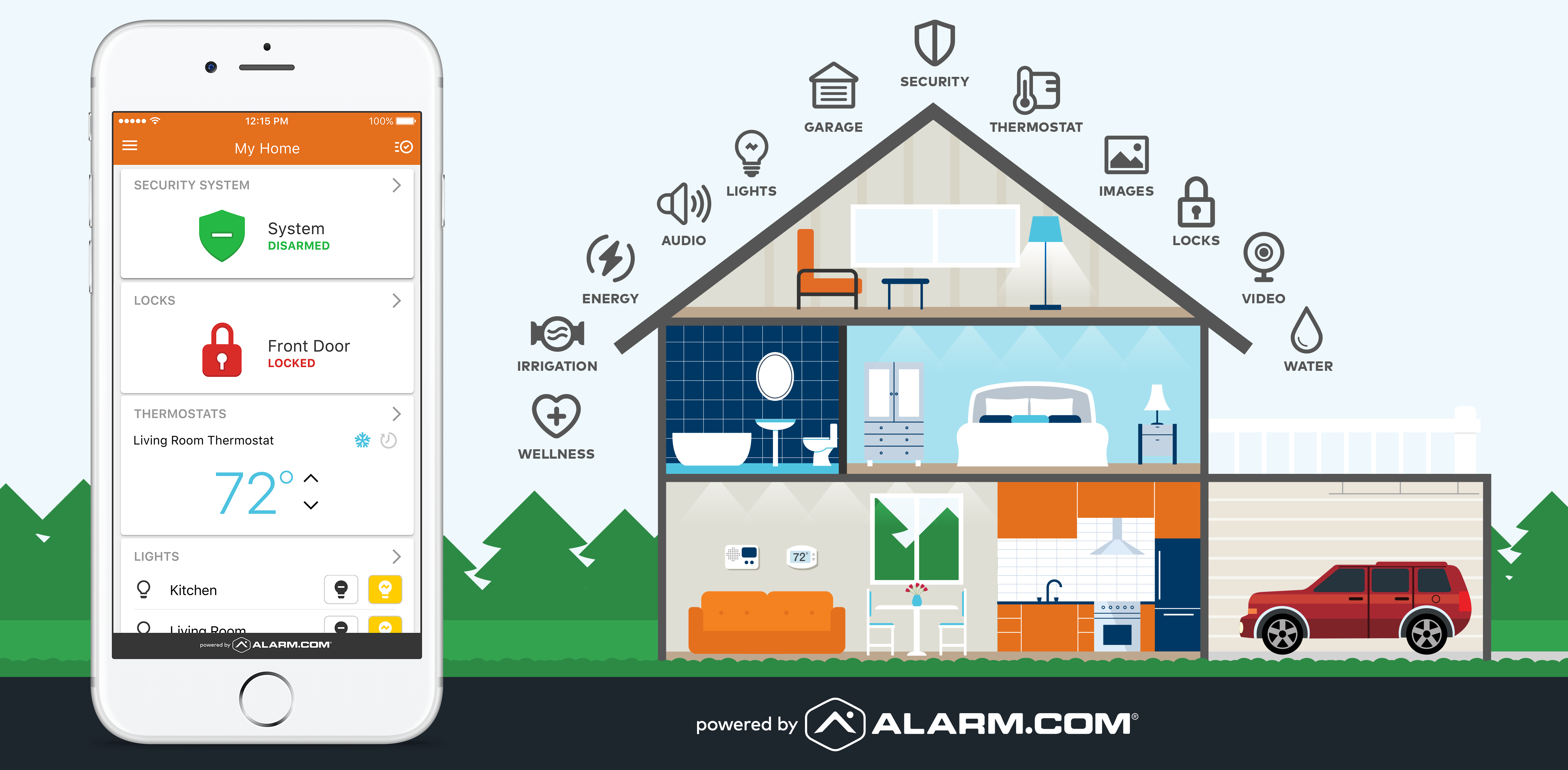Boulder Mobile Locksmiths, security, safety, automating your thermostat